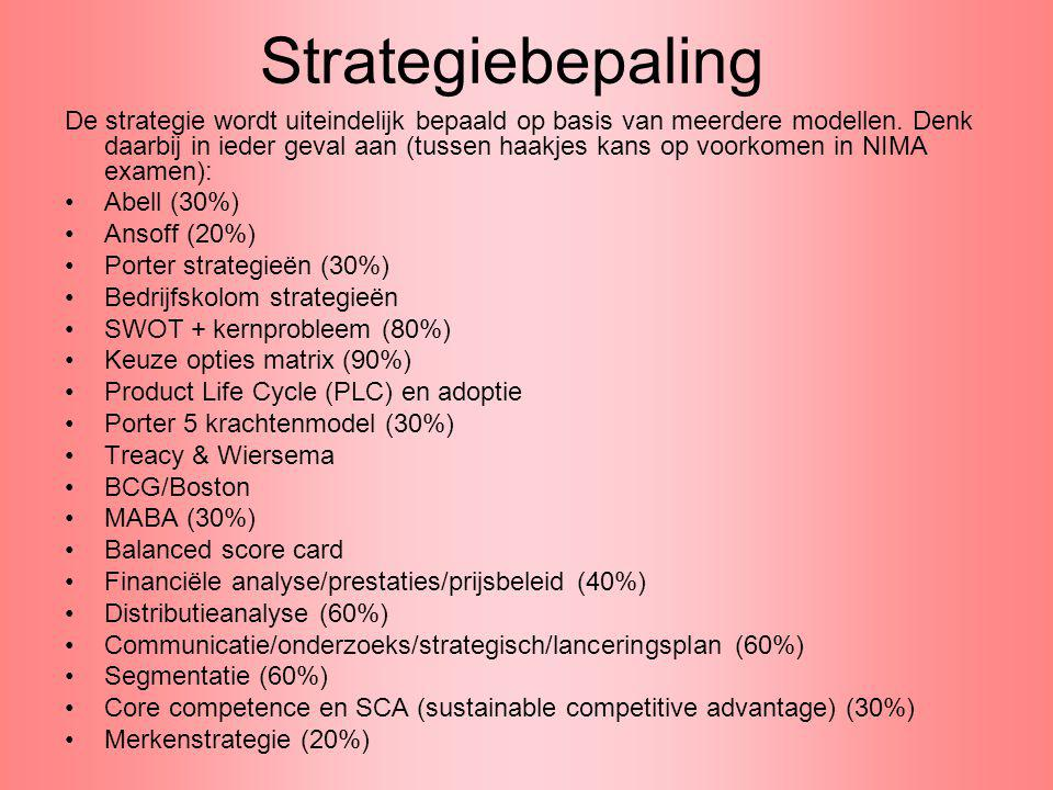 Strategiebepaling
