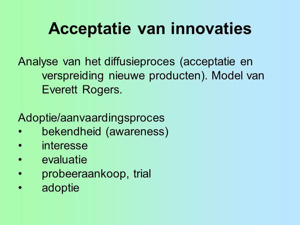 Acceptatie van innovaties