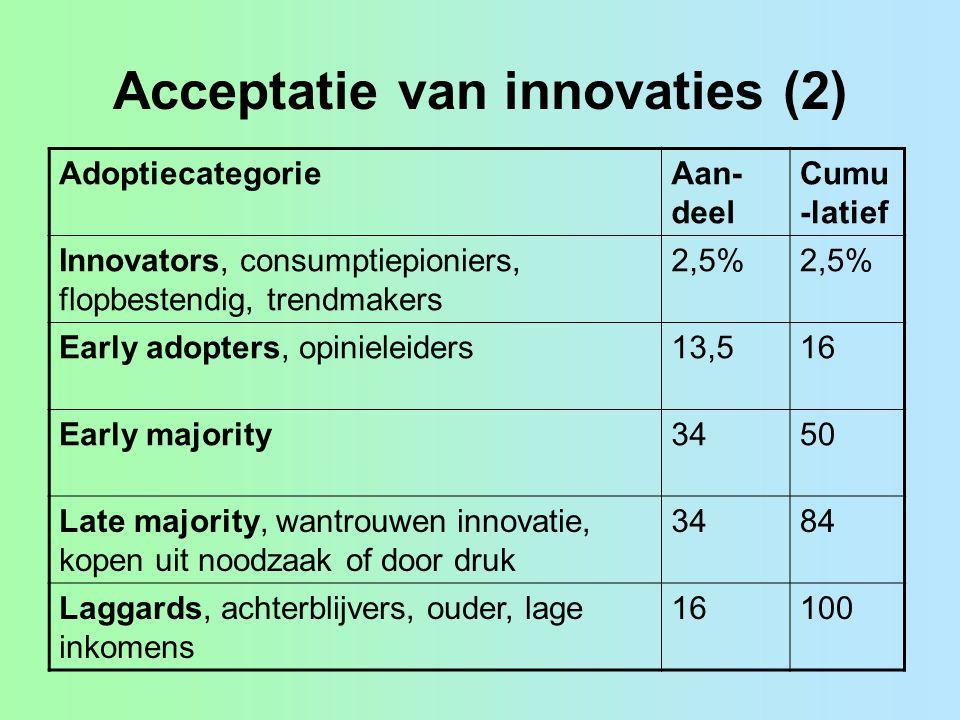 Acceptatie van innovaties (2)