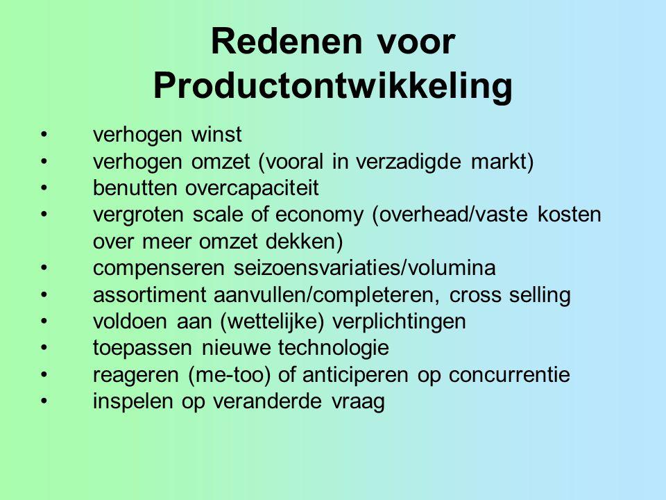 Redenen voor Productontwikkeling