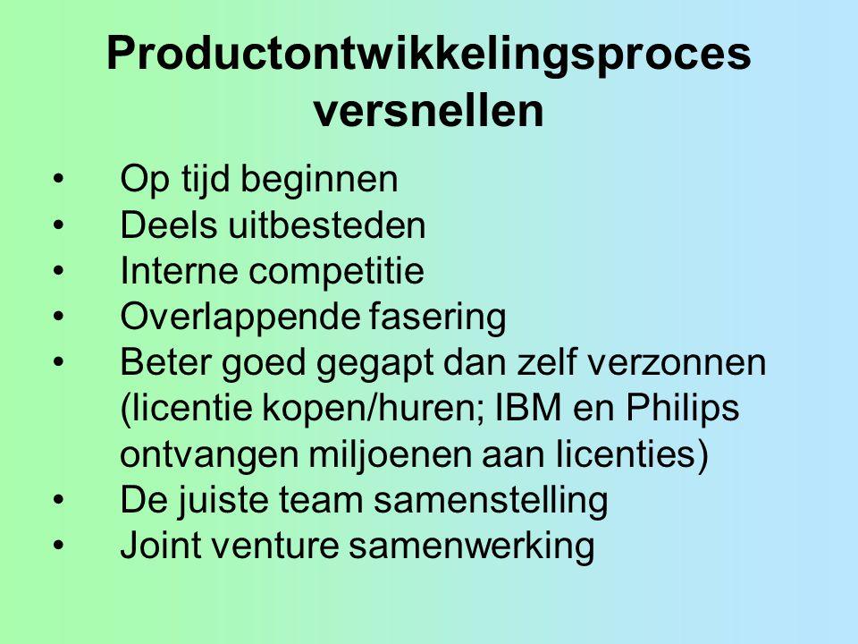 Productontwikkelingsproces versnellen