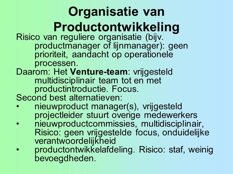 Organisatie van Productontwikkeling