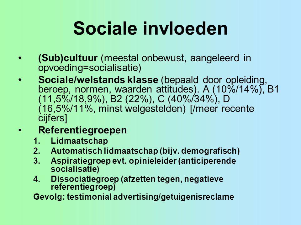 Sociale invloeden (Sub)cultuur (meestal onbewust, aangeleerd in opvoeding=socialisatie)