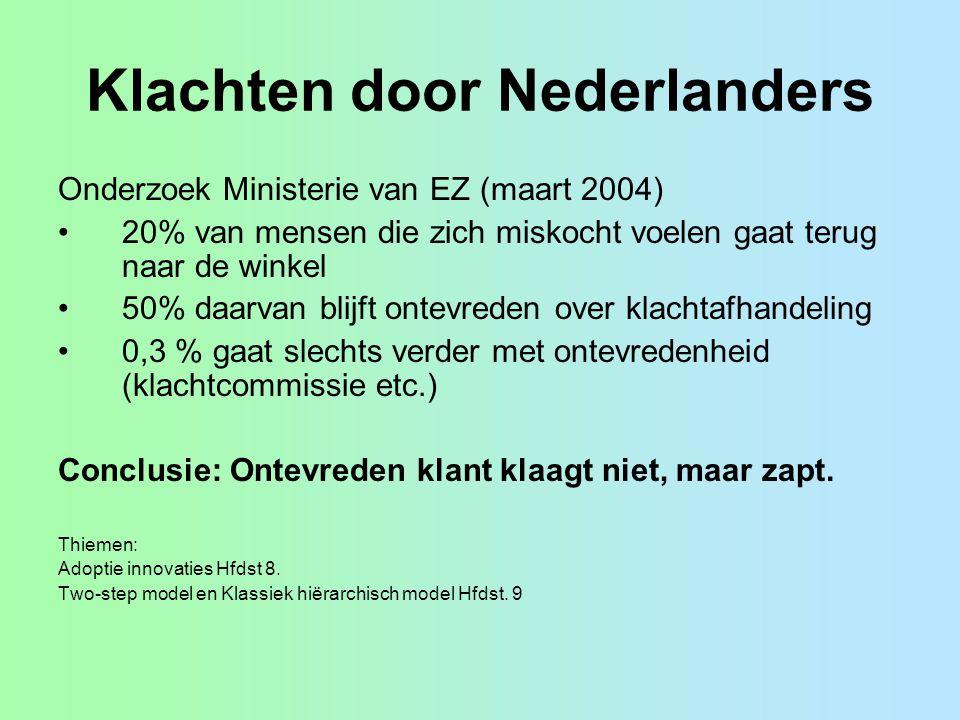 Klachten door Nederlanders