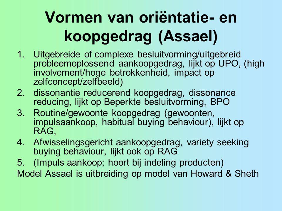 Vormen van oriëntatie- en koopgedrag (Assael)