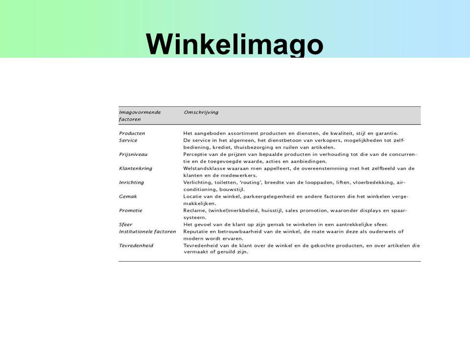 Winkelimago