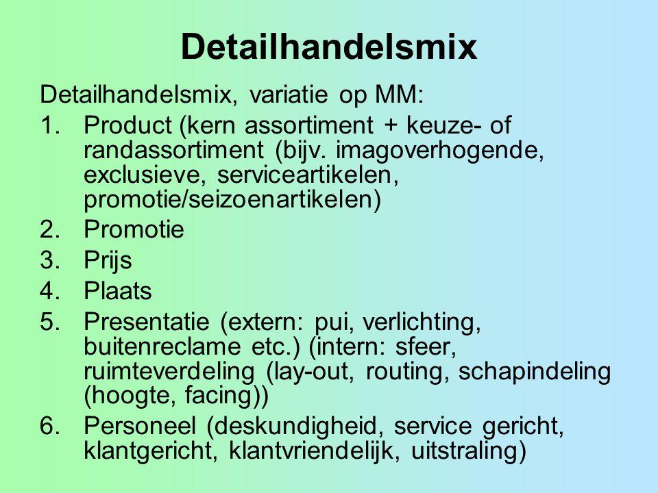 Detailhandelsmix Detailhandelsmix, variatie op MM: