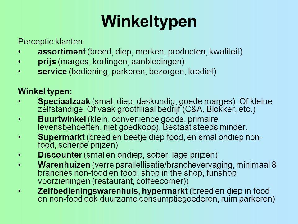 Winkeltypen Perceptie klanten:
