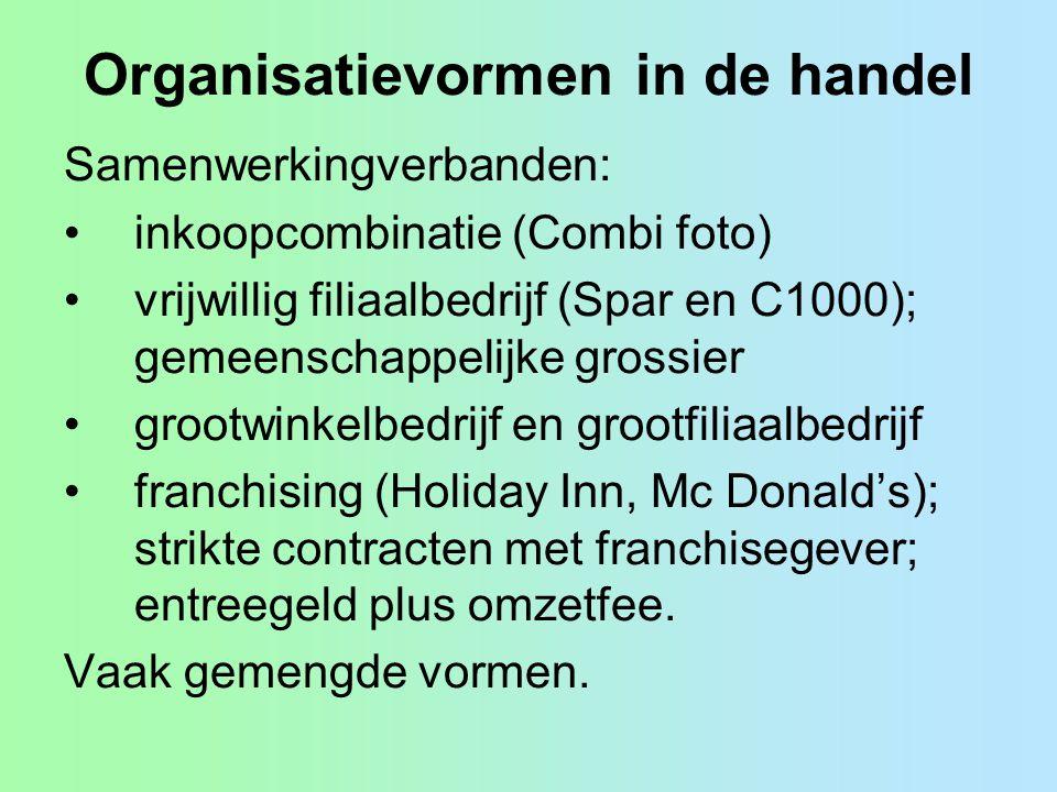 Organisatievormen in de handel