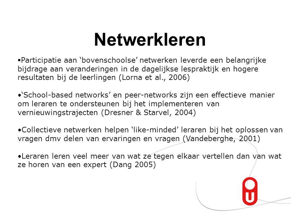 Netwerkleren