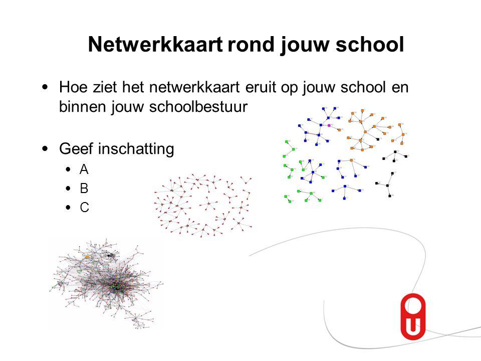 Netwerkkaart rond jouw school