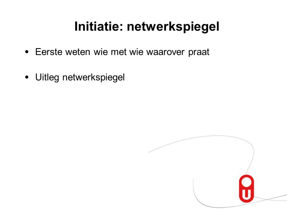 Initiatie: netwerkspiegel