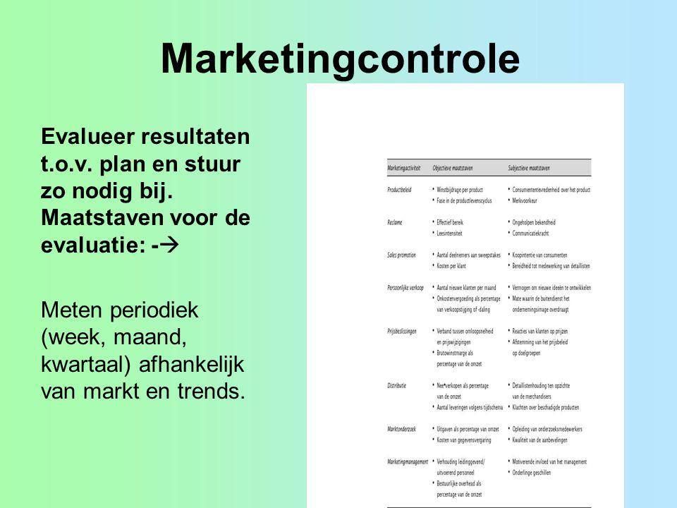 Marketingcontrole Evalueer resultaten t.o.v. plan en stuur zo nodig bij. Maatstaven voor de evaluatie: -
