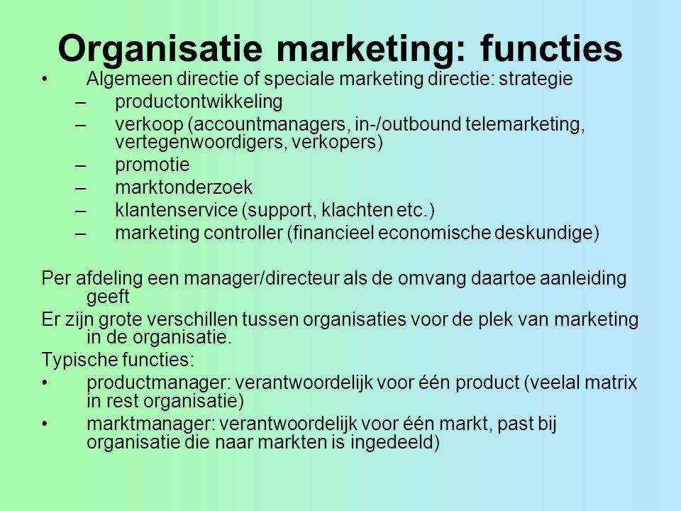 Organisatie marketing: functies