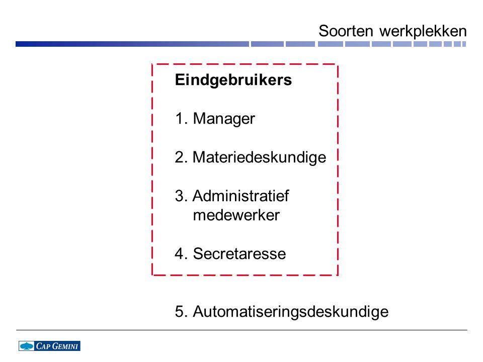 Soorten werkplekken Eindgebruikers. 1. Manager. 2. Materiedeskundige. 3. Administratief. medewerker.
