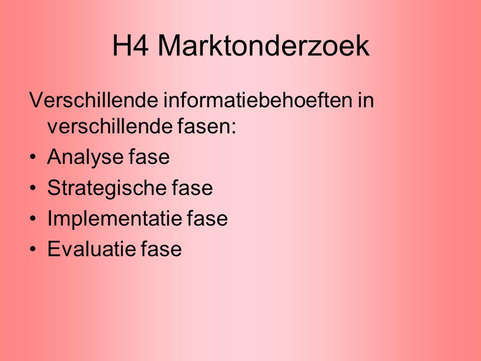 H4 Marktonderzoek Verschillende informatiebehoeften in verschillende fasen: Analyse fase. Strategische fase.