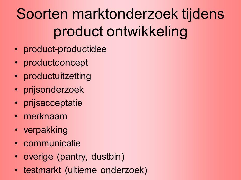 Soorten marktonderzoek tijdens product ontwikkeling