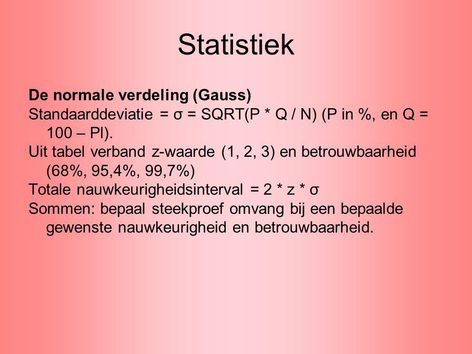Statistiek De normale verdeling (Gauss)
