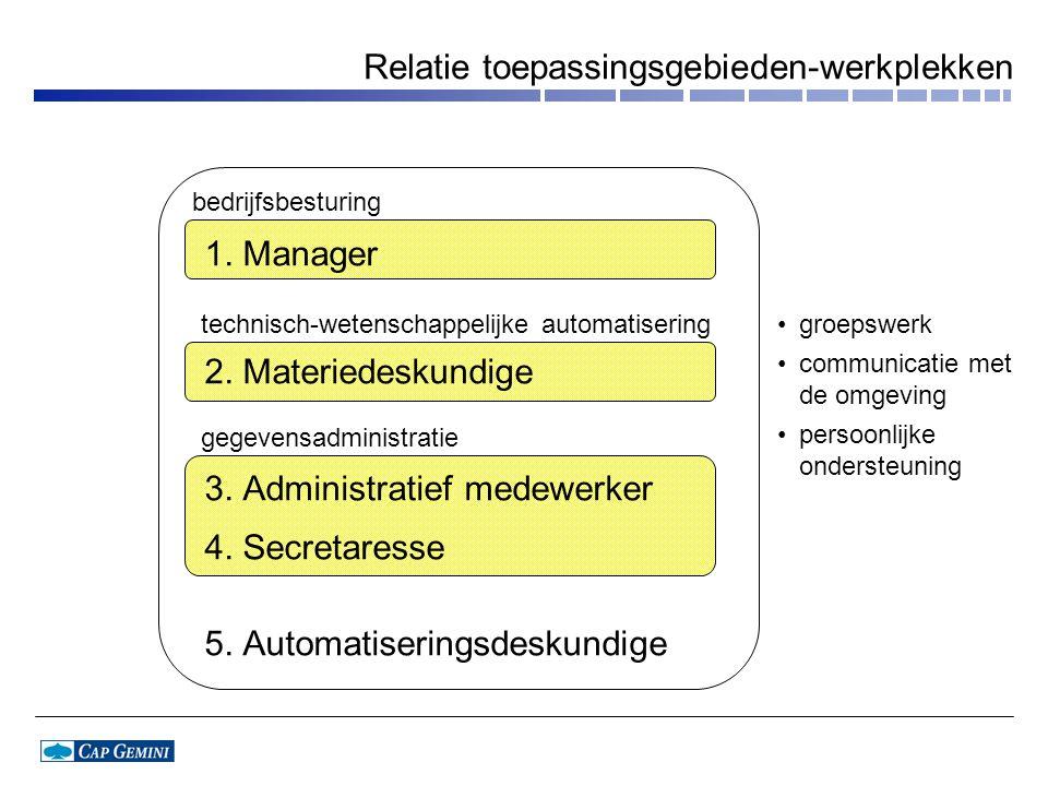 Relatie toepassingsgebieden-werkplekken