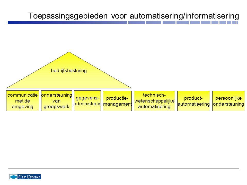 Toepassingsgebieden voor automatisering/informatisering