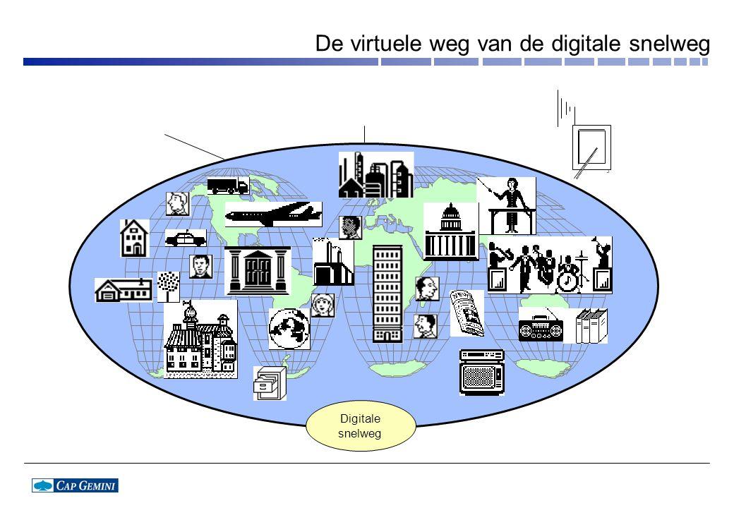 De virtuele weg van de digitale snelweg