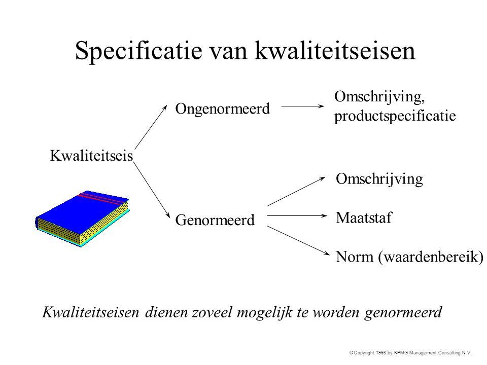 Specificatie van kwaliteitseisen