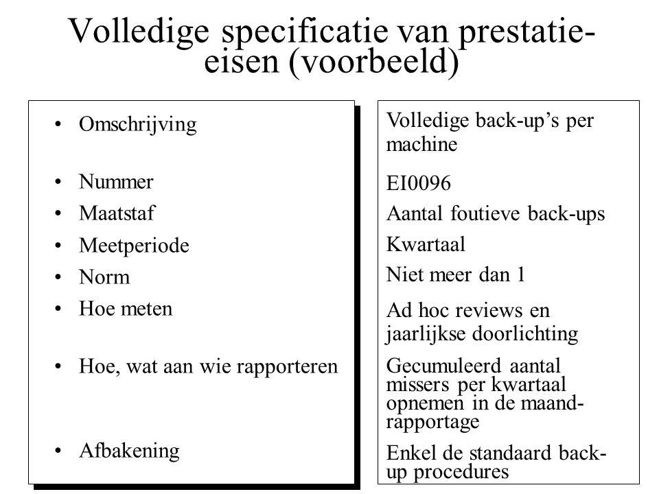 Volledige specificatie van prestatie-eisen (voorbeeld)