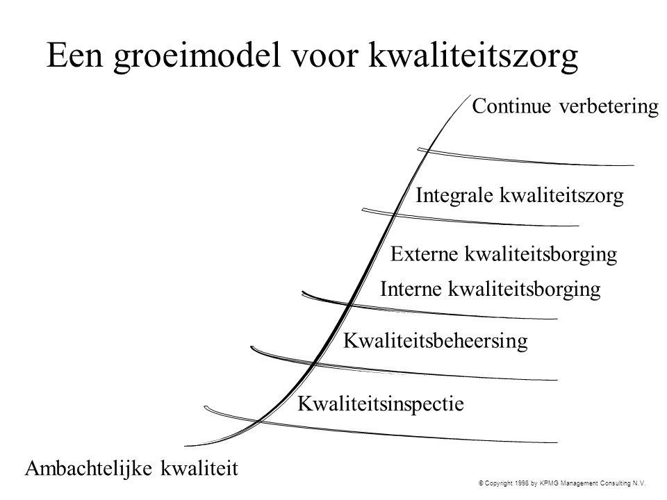 Een groeimodel voor kwaliteitszorg