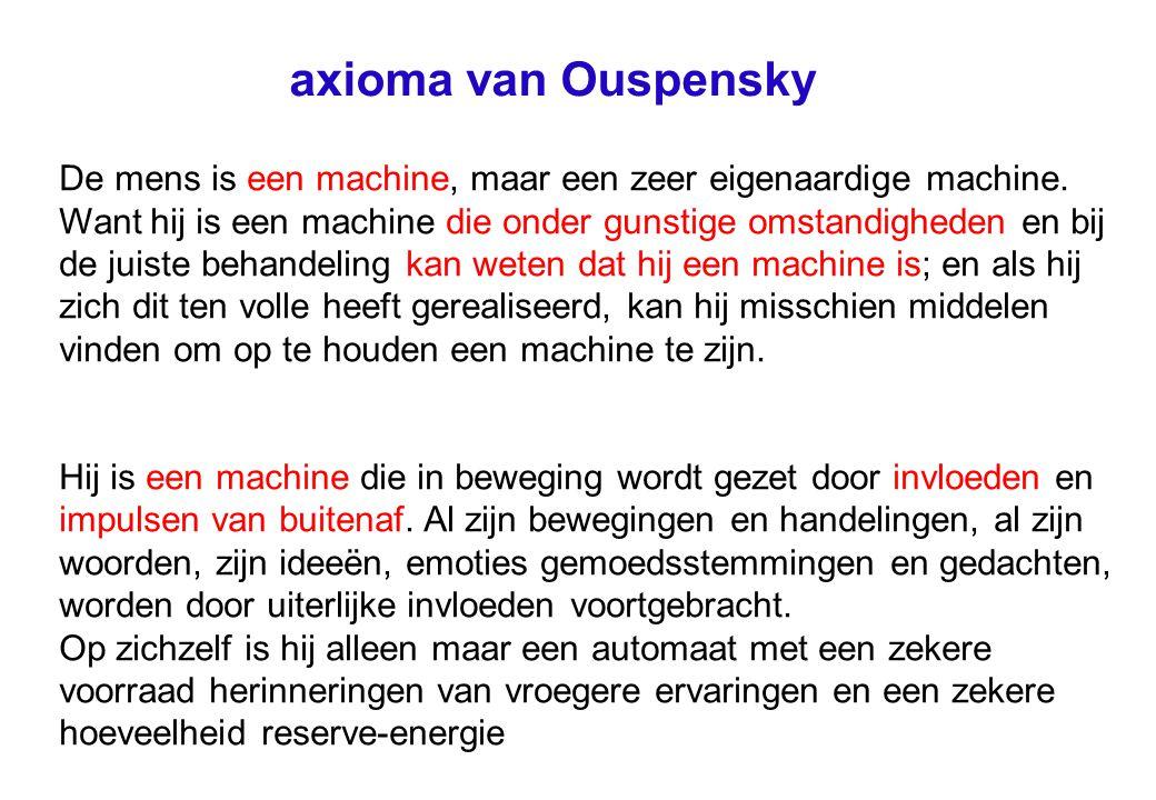 axioma van Ouspensky