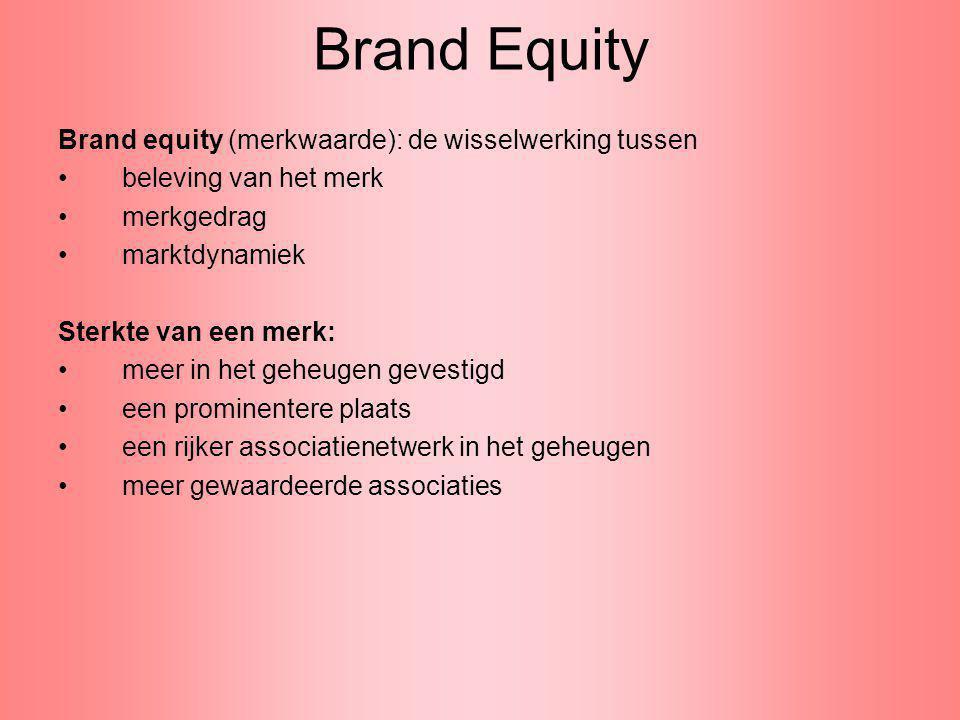 Brand Equity Brand equity (merkwaarde): de wisselwerking tussen