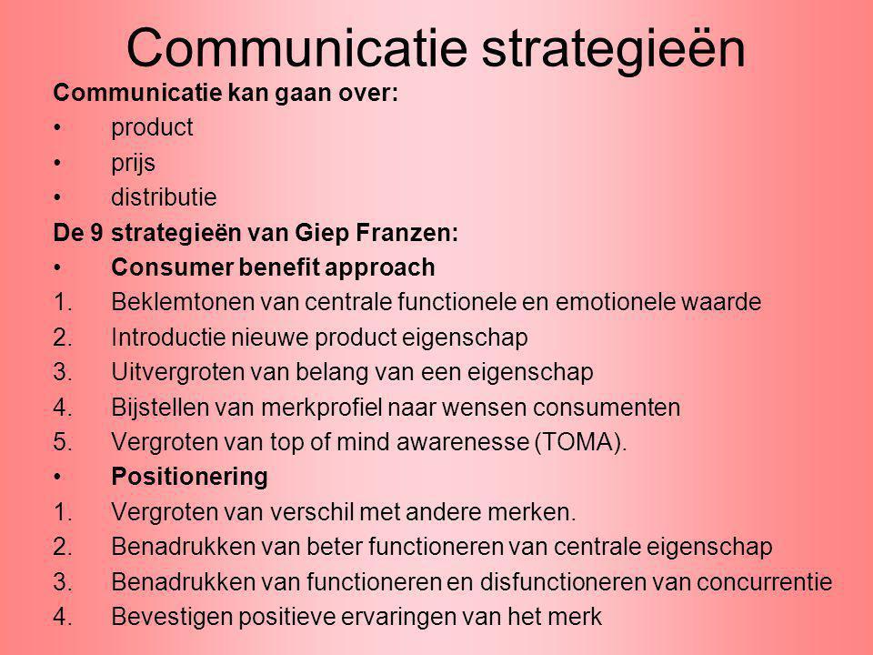 Communicatie strategieën