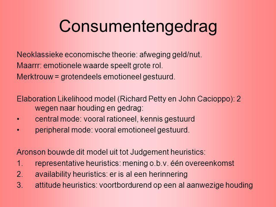 Consumentengedrag Neoklassieke economische theorie: afweging geld/nut.