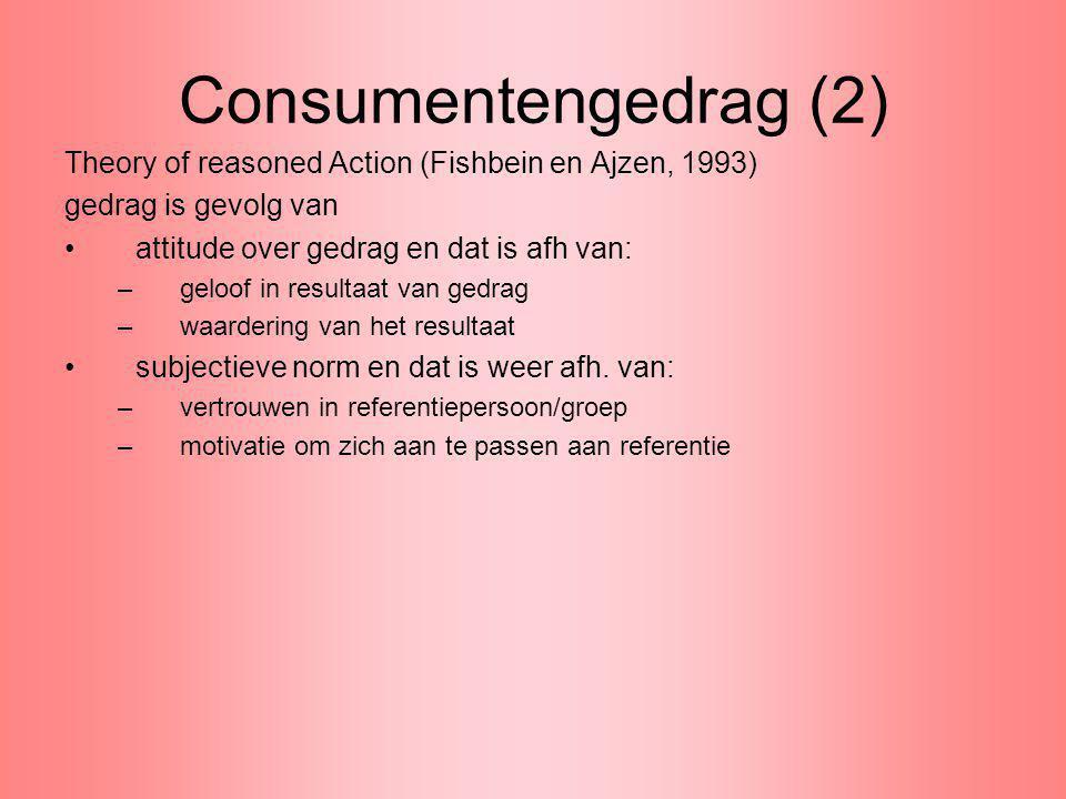 Consumentengedrag (2) Theory of reasoned Action (Fishbein en Ajzen, 1993) gedrag is gevolg van. attitude over gedrag en dat is afh van: