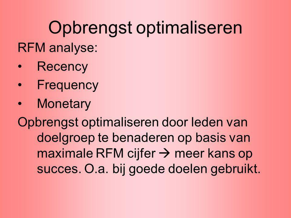 Opbrengst optimaliseren