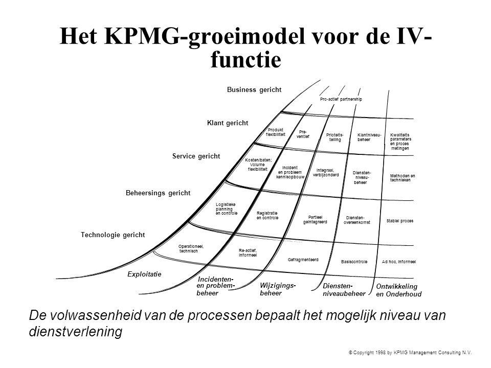 Het KPMG-groeimodel voor de IV-functie