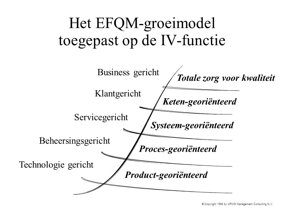 Het EFQM-groeimodel toegepast op de IV-functie