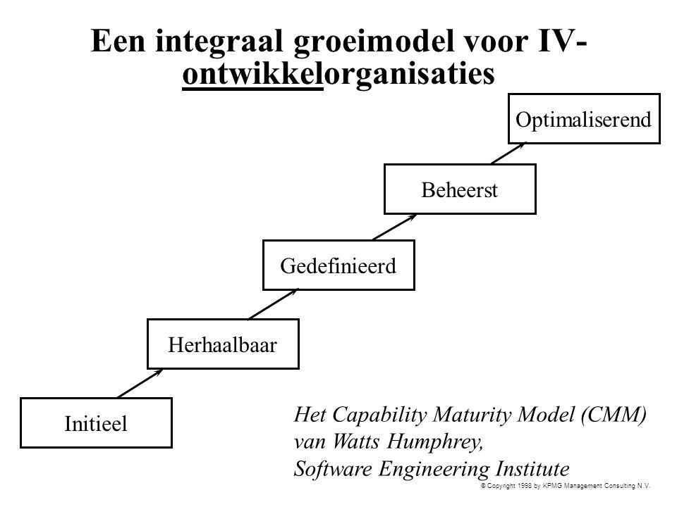 Een integraal groeimodel voor IV-ontwikkelorganisaties