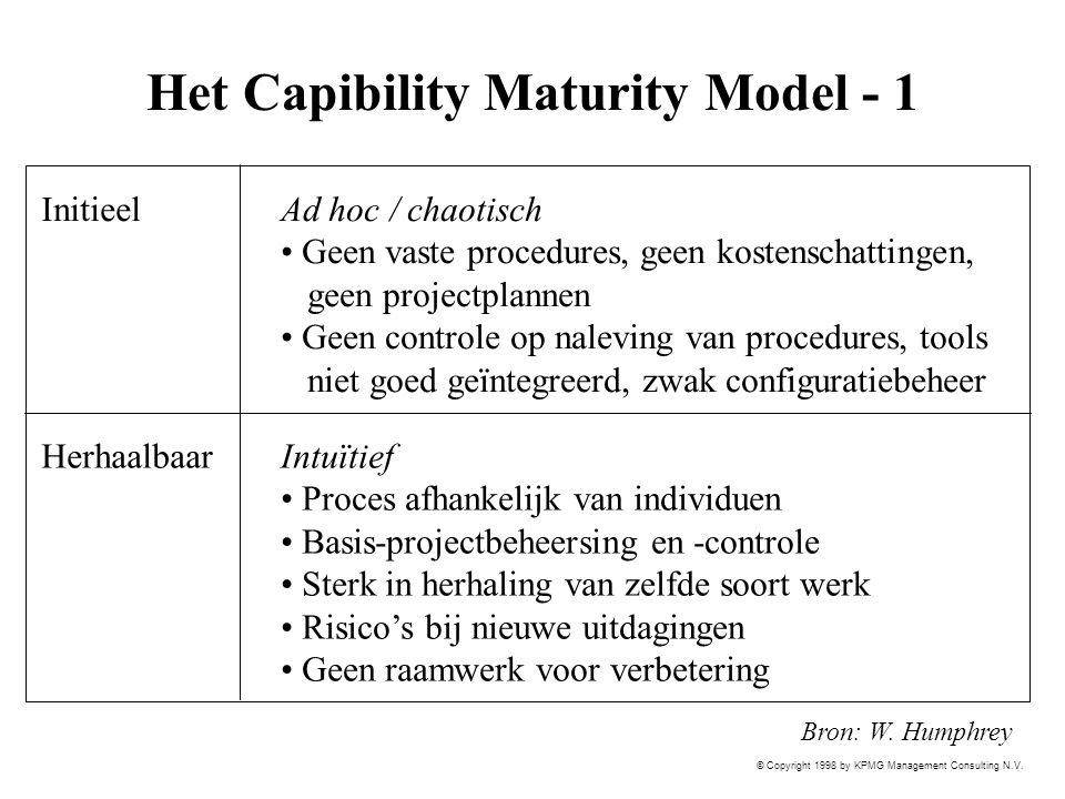 Het Capibility Maturity Model - 1