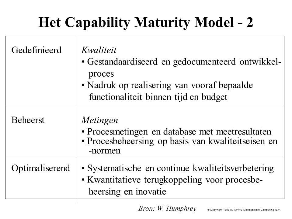 Het Capability Maturity Model - 2
