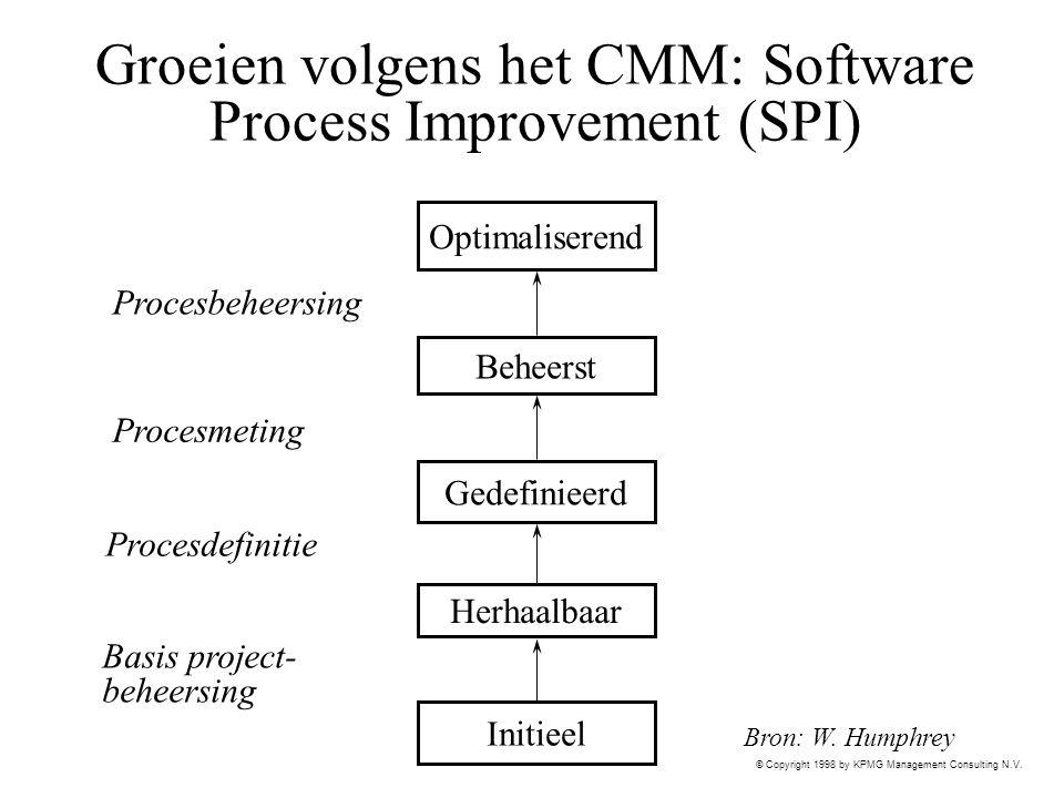 Groeien volgens het CMM: Software Process Improvement (SPI)
