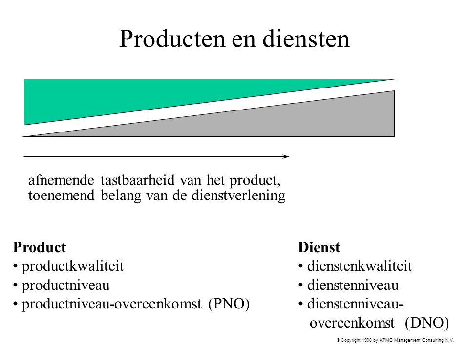 Producten en diensten afnemende tastbaarheid van het product,