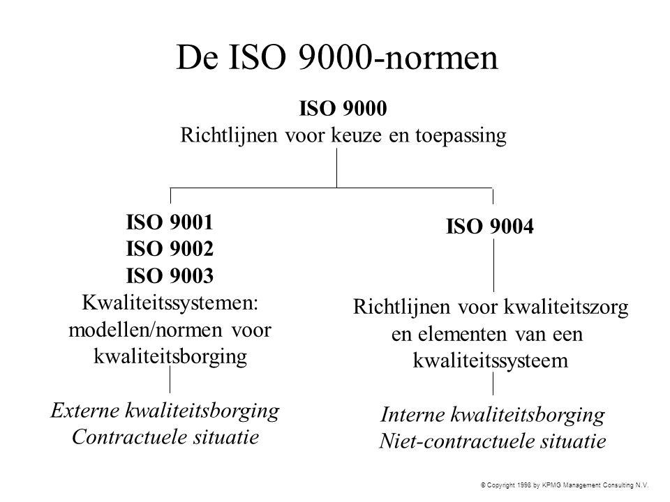 De ISO 9000-normen ISO 9000 Richtlijnen voor keuze en toepassing