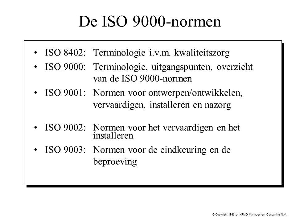 De ISO 9000-normen ISO 8402: Terminologie i.v.m. kwaliteitszorg