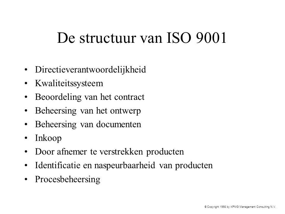 De structuur van ISO 9001 Directieverantwoordelijkheid