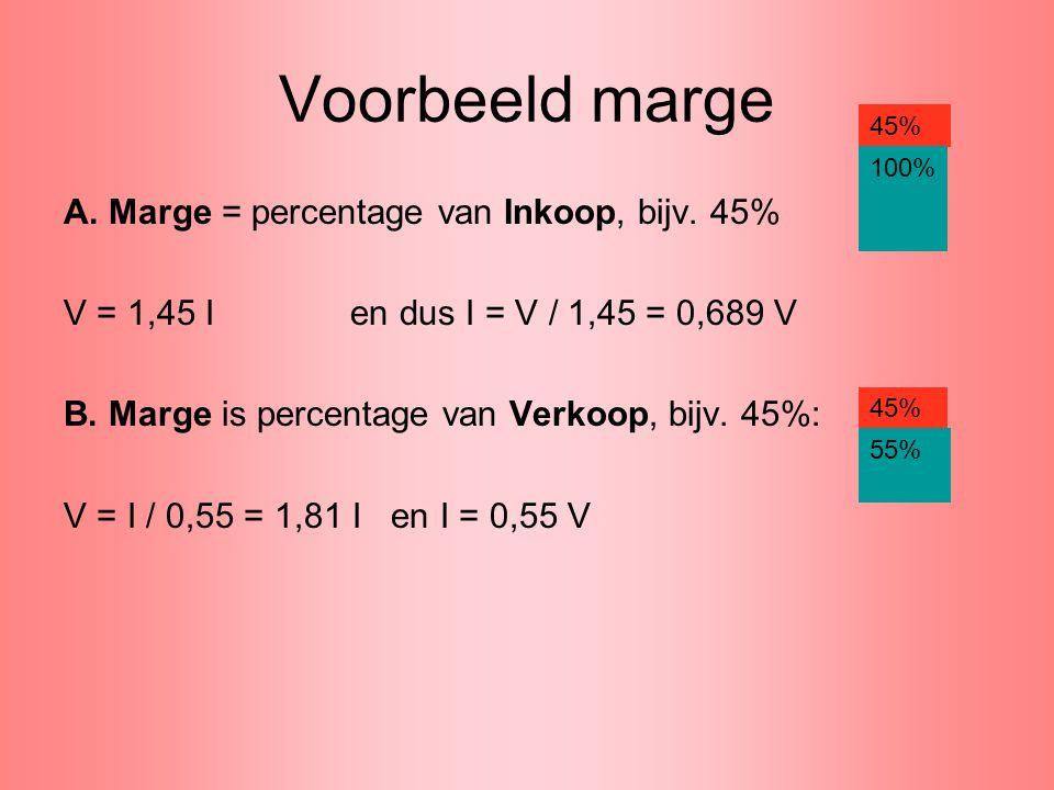 Voorbeeld marge A. Marge = percentage van Inkoop, bijv. 45%