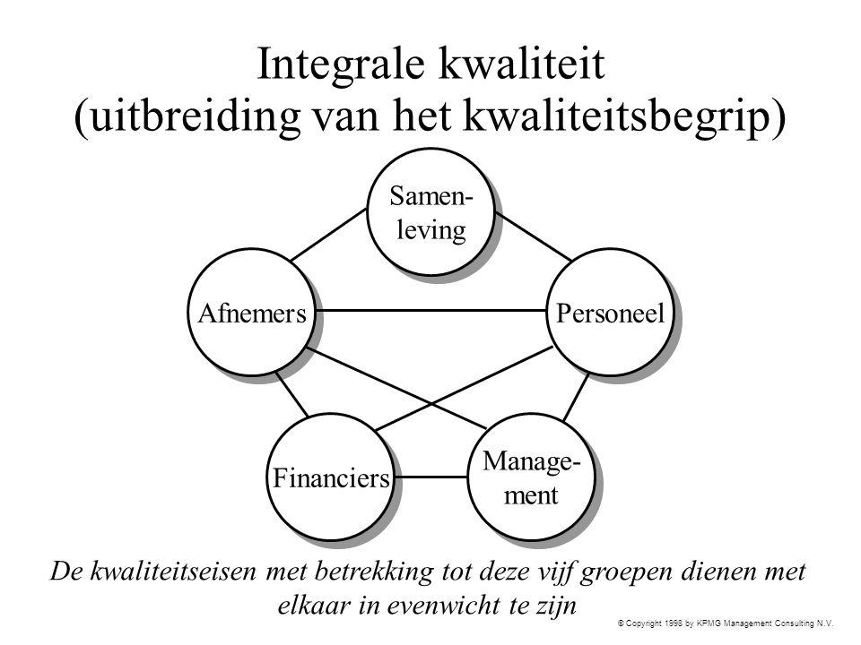 Integrale kwaliteit (uitbreiding van het kwaliteitsbegrip)
