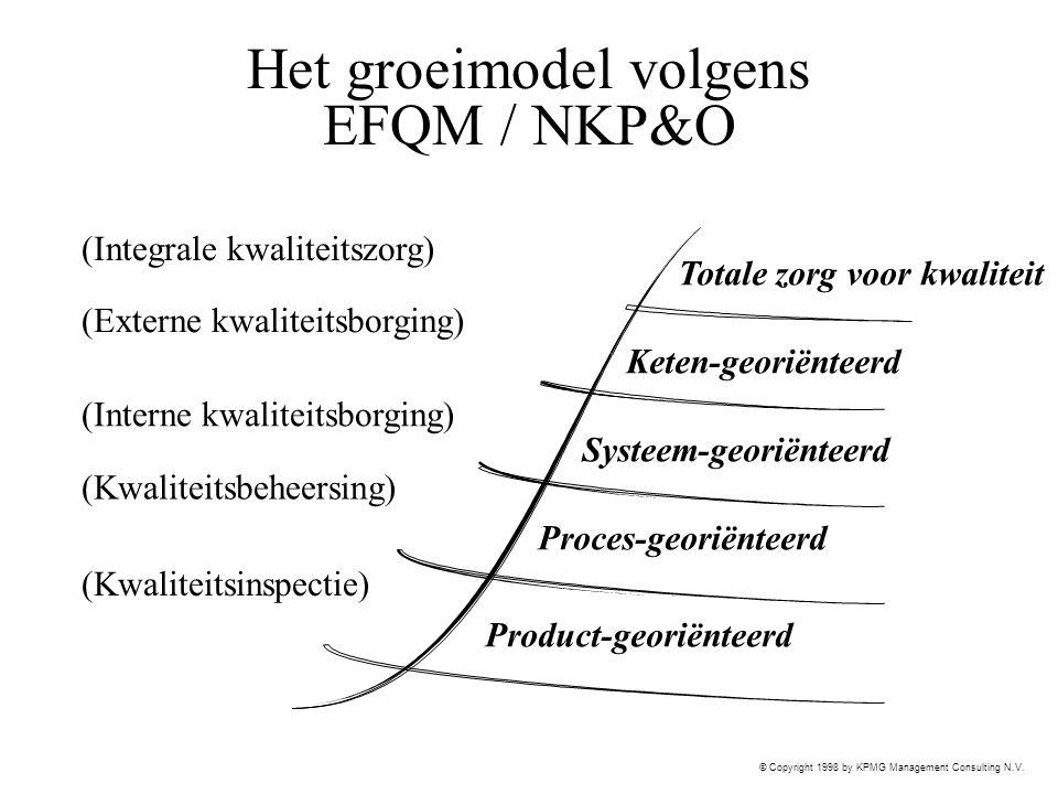 Het groeimodel volgens EFQM / NKP&O