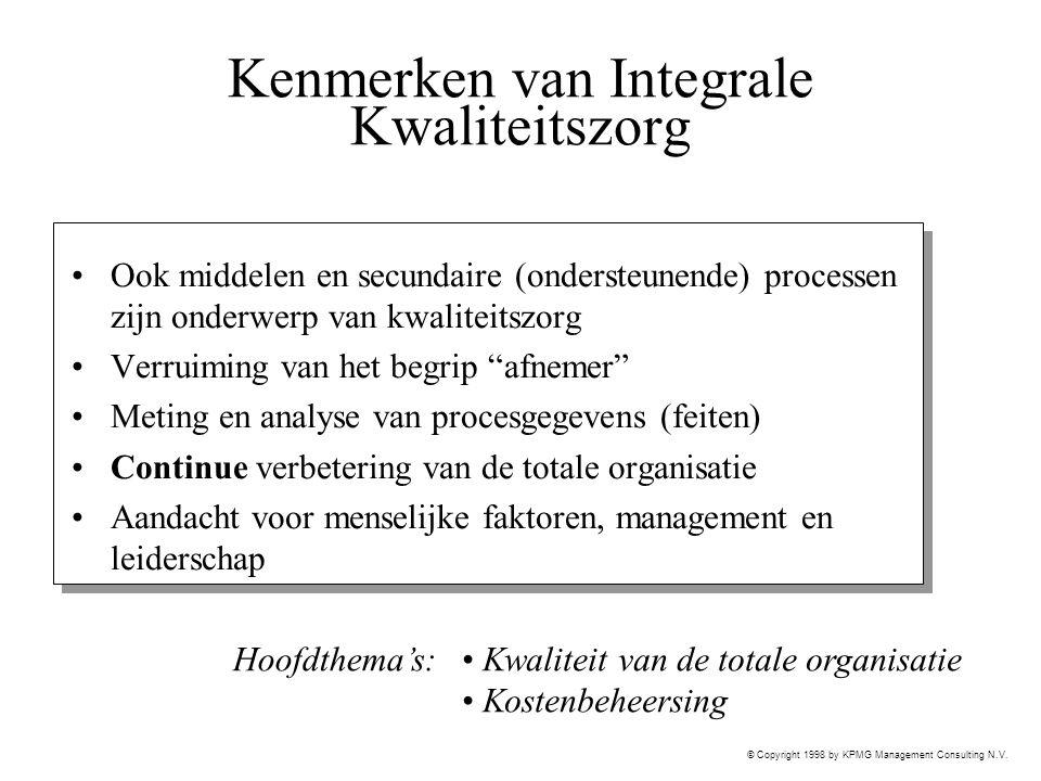 Kenmerken van Integrale Kwaliteitszorg