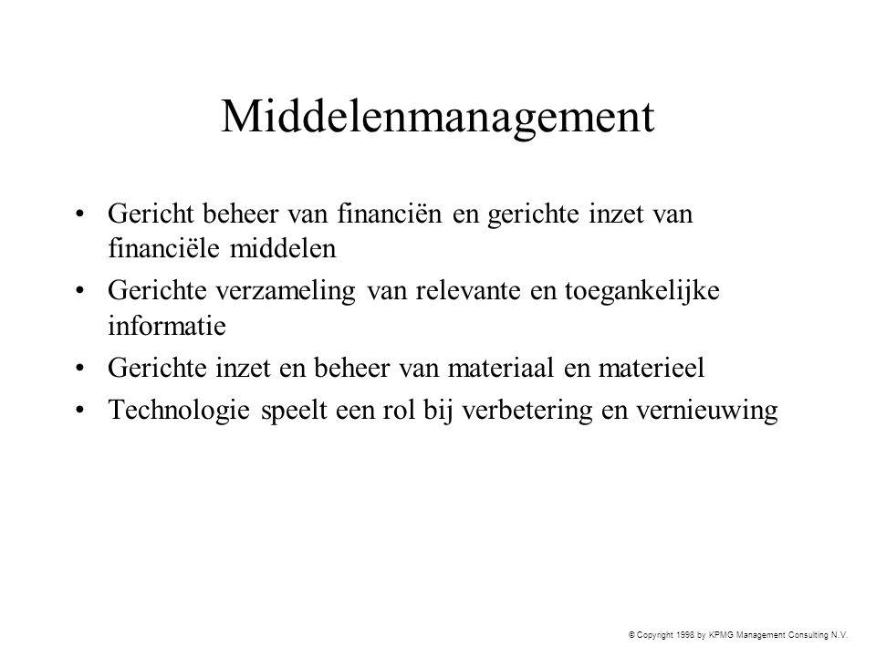 Middelenmanagement Gericht beheer van financiën en gerichte inzet van financiële middelen.