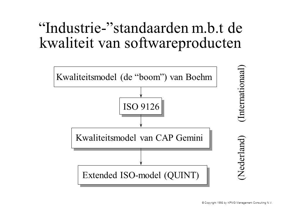 Industrie- standaarden m.b.t de kwaliteit van softwareproducten